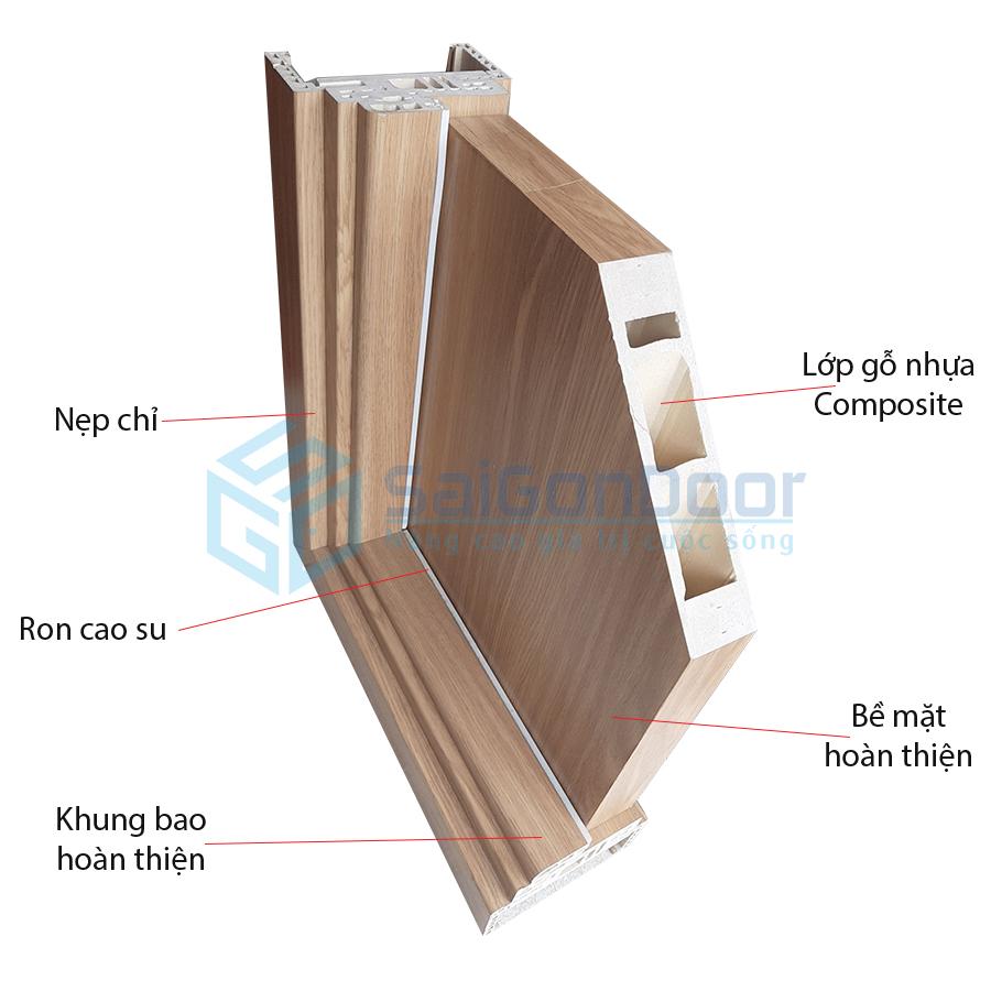 Cấu tạo cửa nhựa giả gỗ cách âm